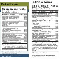 sa fertilaid men fertilaid women