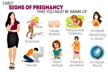 Tanda Kehamilan